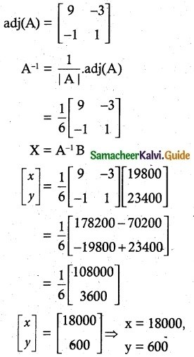 Samacheer Kalvi 12th Maths Guide Chapter 1 Applications of Matrices and Determinants Ex 1.3 10