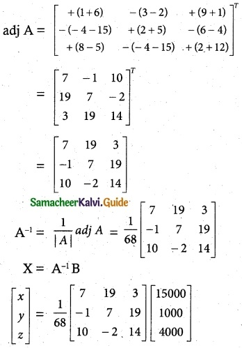 Samacheer Kalvi 12th Maths Guide Chapter 1 Applications of Matrices and Determinants Ex 1.3 14