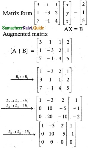 Samacheer Kalvi 12th Maths Guide Chapter 1 Applications of Matrices and Determinants Ex 1.6 2
