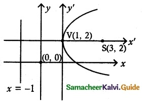 Samacheer Kalvi 12th Maths Guide Chapter 5 Two Dimensional Analytical Geometry - II Ex 5.2 16
