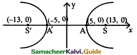 Samacheer Kalvi 12th Maths Guide Chapter 5 Two Dimensional Analytical Geometry - II Ex 5.2 19