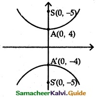Samacheer Kalvi 12th Maths Guide Chapter 5 Two Dimensional Analytical Geometry - II Ex 5.2 20