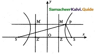 Samacheer Kalvi 12th Maths Guide Chapter 5 Two Dimensional Analytical Geometry - II Ex 5.2 22