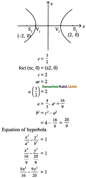 Samacheer Kalvi 12th Maths Guide Chapter 5 Two Dimensional Analytical Geometry - II Ex 5.2 9