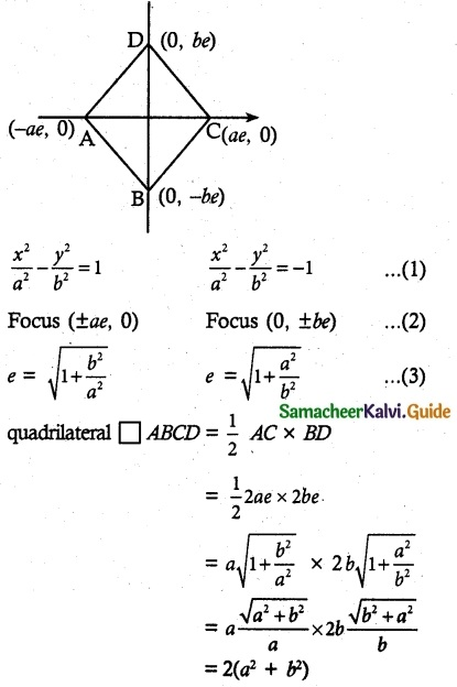 Samacheer Kalvi 12th Maths Guide Chapter 5 Two Dimensional Analytical Geometry - II Ex 5.6 5