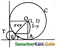 Samacheer Kalvi 12th Maths Guide Chapter 5 Two Dimensional Analytical Geometry - II Ex 5.6 9