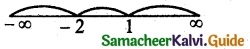Samacheer Kalvi 12th Maths Guide Chapter 7 Applications of Differential Calculus Ex 7.6 3