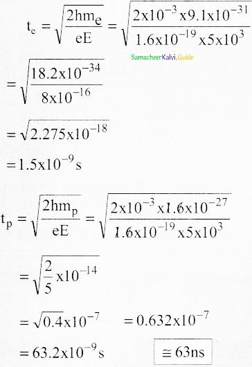 Samacheer Kalvi 12th Physics Guide Chapter 1 Electrostatics 101