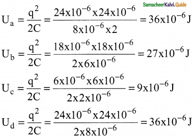 Samacheer Kalvi 12th Physics Guide Chapter 1 Electrostatics 109
