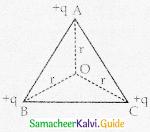 Samacheer Kalvi 12th Physics Guide Chapter 1 Electrostatics 125