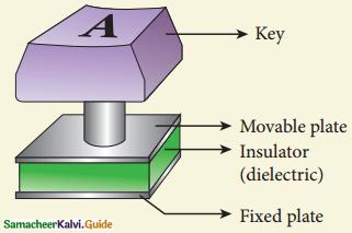 Samacheer Kalvi 12th Physics Guide Chapter 1 Electrostatics 132