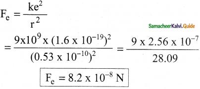Samacheer Kalvi 12th Physics Guide Chapter 1 Electrostatics 161