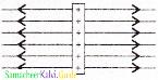 Samacheer Kalvi 12th Physics Guide Chapter 1 Electrostatics 164