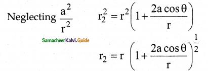 Samacheer Kalvi 12th Physics Guide Chapter 1 Electrostatics 28