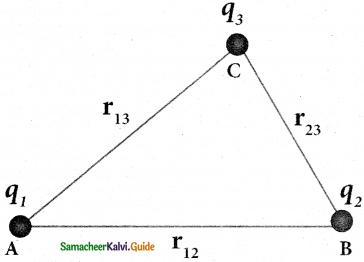 Samacheer Kalvi 12th Physics Guide Chapter 1 Electrostatics 31