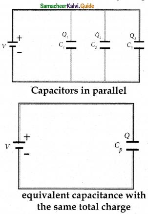 Samacheer Kalvi 12th Physics Guide Chapter 1 Electrostatics 58