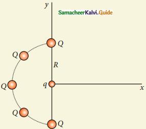 Samacheer Kalvi 12th Physics Guide Chapter 1 Electrostatics 65