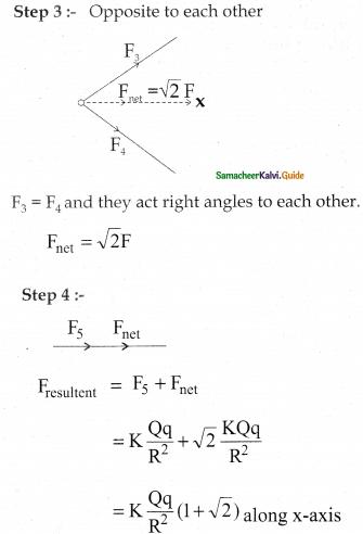 Samacheer Kalvi 12th Physics Guide Chapter 1 Electrostatics 67