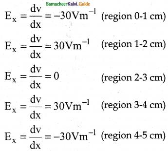 Samacheer Kalvi 12th Physics Guide Chapter 1 Electrostatics 84
