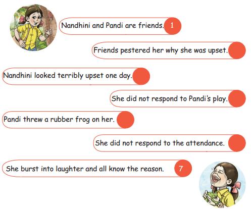 Samacheer Kalvi 4th English Guide Term 2 Supplementary Chapter 1 A True Friend 1
