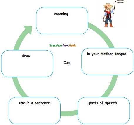 Samacheer Kalvi 5th English Guide Term 3 Supplementary Chapter 2 The New Start 1