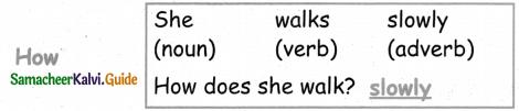 Samacheer Kalvi 5th English Guide Term 3 poem 1 Why Questions 4