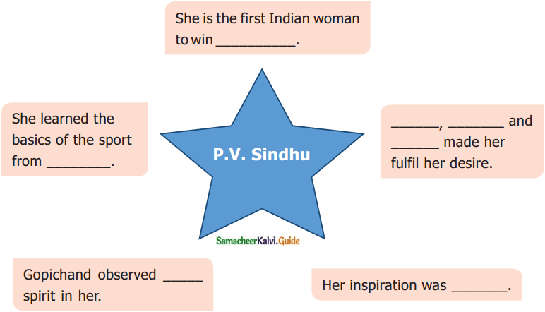 Samacheer Kalvi 6th English Guide Term 2 Prose Chapter 1 Sports Stars 6