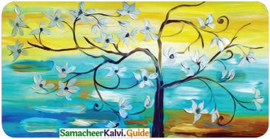 Samacheer Kalvi 7th English Guide Play Chapter 1 Jane Eyre 15