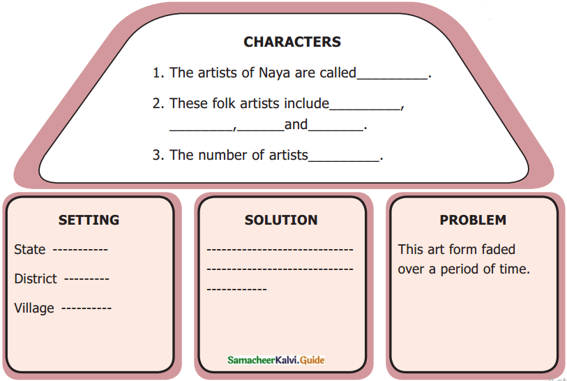 Samacheer Kalvi 7th English Guide Term 2 Supplementary Chapter 2 Naya – The Home of Chitrakaars 2