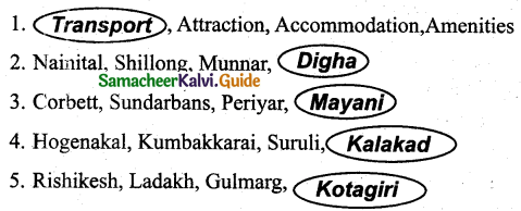 Samacheer Kalvi 7th Social Science Guide Geography Term 2 Chapter 2 Tourism 1