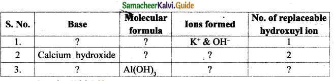Samacheer Kalvi 9th Science Guide Chapter 14 Acids, Bases and Salts 17