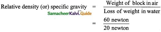 Samacheer Kalvi 9th Science Guide Chapter 3 Fluids 13