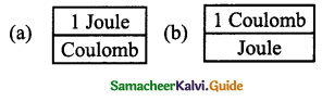 Samacheer Kalvi 9th Science Guide Chapter 4 Electric Charge and Electric Current 10