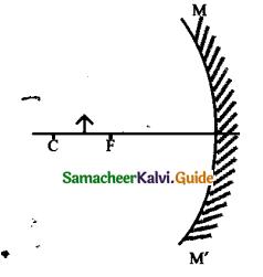 Samacheer Kalvi 9th Science Guide Chapter 6 Light 1