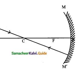 Samacheer Kalvi 9th Science Guide Chapter 6 Light 25