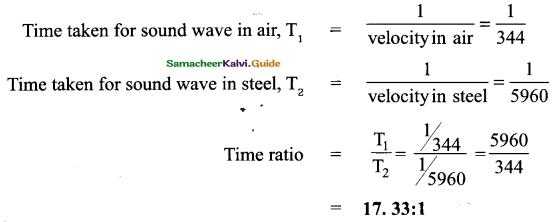 Samacheer Kalvi 9th Science Guide Chapter 8 Sound 11