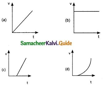 Samacheer Kalvi 11th Physics Guide Chapter 2 Kinematics 46