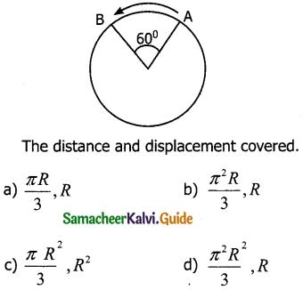 Samacheer Kalvi 11th Physics Guide Chapter 2 Kinematics 68