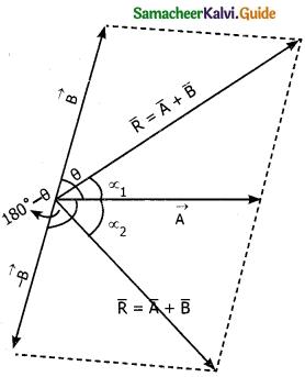 Samacheer Kalvi 11th Physics Guide Chapter 2 Kinematics 91