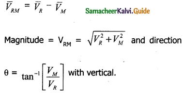 Samacheer Kalvi 11th Physics Guide Chapter 2 Kinematics 97