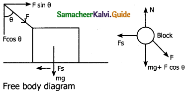 Samacheer Kalvi 11th Physics Guide Chapter 3 Laws of Motion 6