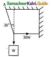 Samacheer Kalvi 11th Physics Guide Chapter 3 Laws of Motion 60