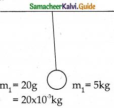 Samacheer Kalvi 11th Physics Guide Chapter 4 Work, Energy and Power 26