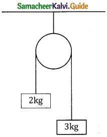 Samacheer Kalvi 11th Physics Guide Chapter 4 Work, Energy and Power 32
