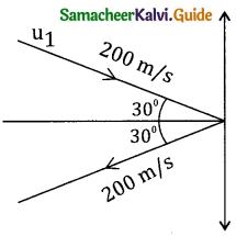 Samacheer Kalvi 11th Physics Guide Chapter 4 Work, Energy and Power 42