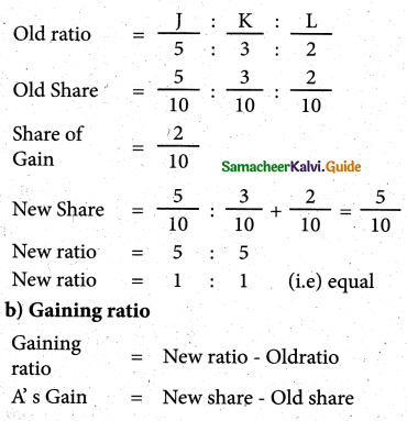 Samacheer Kalvi 12th Accountancy Guide Chapter 6 Retirement and Death of a Partner 60