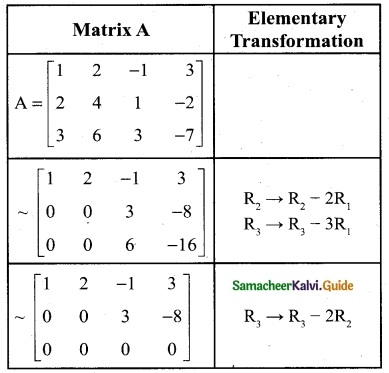 Samacheer Kalvi 12th Business Maths Guide Chapter 1 Applications of Matrices and Determinants Ex 1.1 2