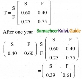 Samacheer Kalvi 12th Business Maths Guide Chapter 1 Applications of Matrices and Determinants Miscellaneous Problems 12
