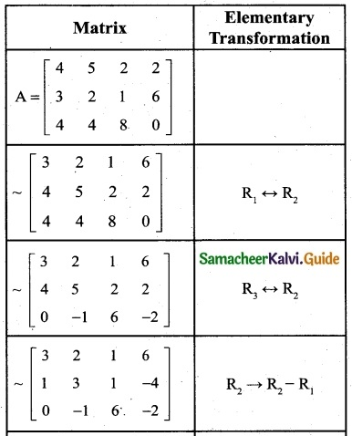 Samacheer Kalvi 12th Business Maths Guide Chapter 1 Applications of Matrices and Determinants Miscellaneous Problems 3