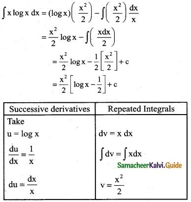 Samacheer Kalvi 12th Business Maths Guide Chapter 2 Integral Calculus I Ex 2.5 4